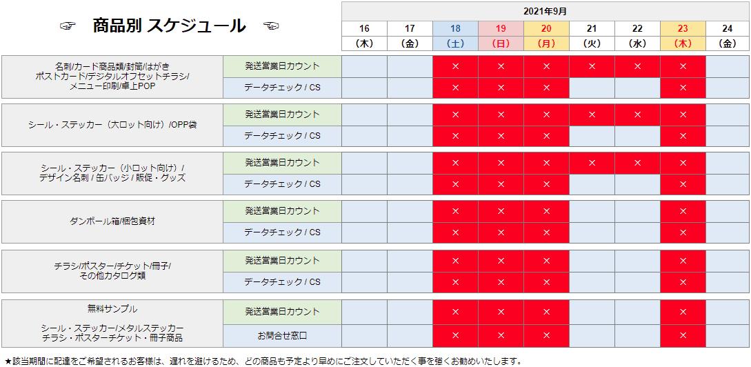 商品別スケジュール